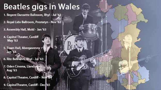 Beatles gigs