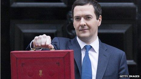 George Osborne holding budget box