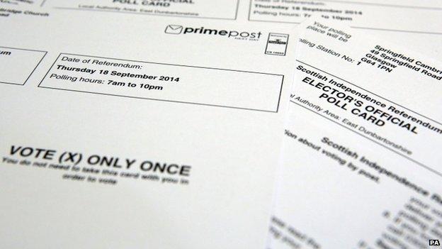 Polling card for Scottish referendum