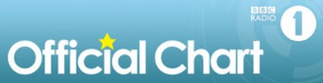 Radio 1 Official Chart show logo