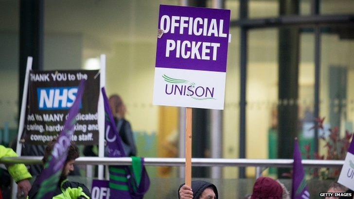 NHS strike picket line