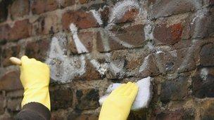 Cleaning graffiti