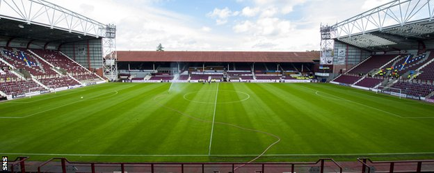 living - Living within your means .. _79267354_tynecastle2