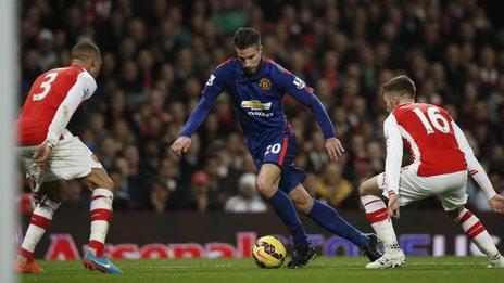 Robin van Persie in action against Arsenal