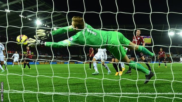 Video: Swansea City vs Queens Park Rangers