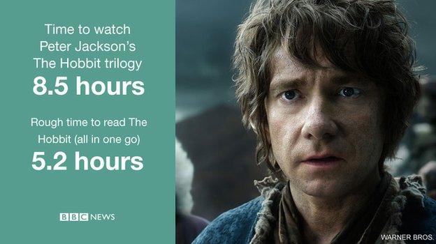 The Hobbit: The Battle of the Five Armies world premiere