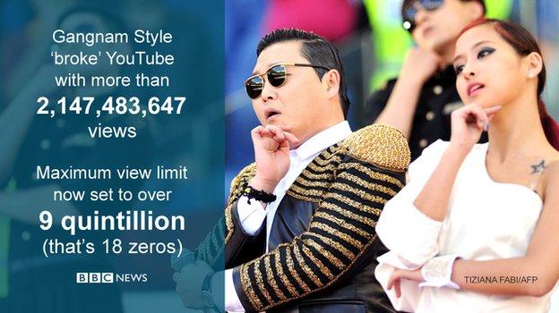 Gangnam Style music video 'broke' YouTube view limit