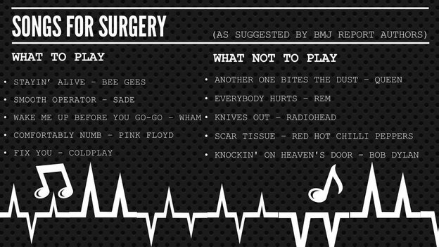 Some of the comical suggestions for songs to be played during surgery