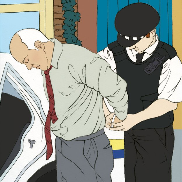 The father character being arrested