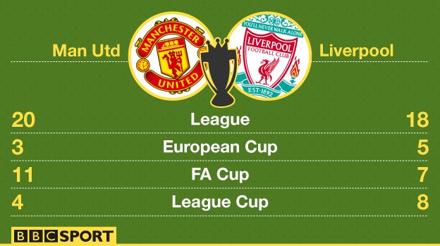 bbc sport league two