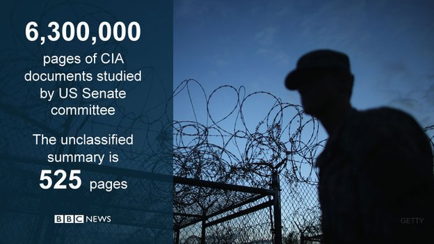 CIA interrogation report: The 20 key findings