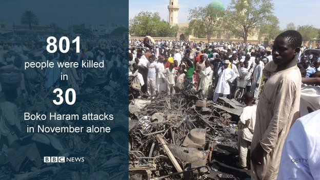 Jihadism: Tracking a month of deadly attacks