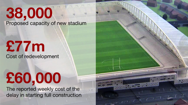 Casement Park redevelopment in numbers
