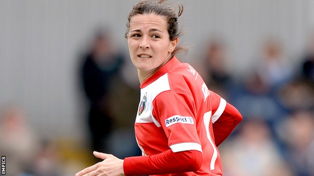 Natalia Pablos BBC Sport Natalia Pablos Sanchon Arsenal sign Bristol