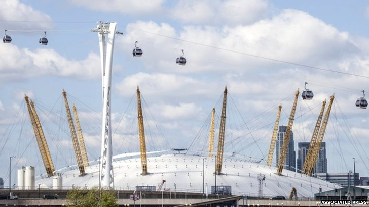 The O2 Arena and the cable car
