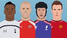 Saido Berahino, Ron Vlaar, Petr Cech, Kevin Strootman