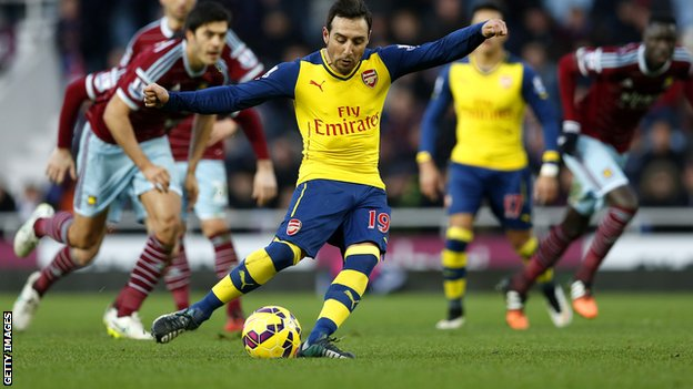West Ham United 1-2 Arsenal all goals and highlight