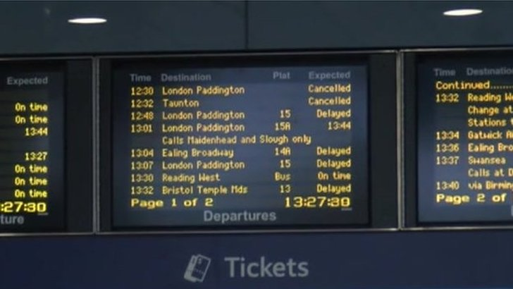 Train screen