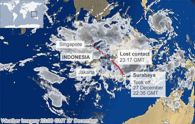 Weather map of Indonesia