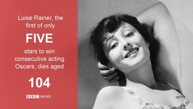 Luise Rainer dies