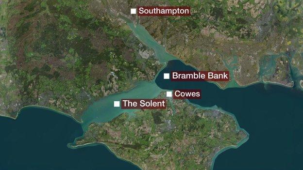 Solent map