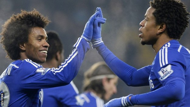 Willian (left) with Loic Remy