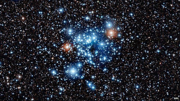 Cluster of stars