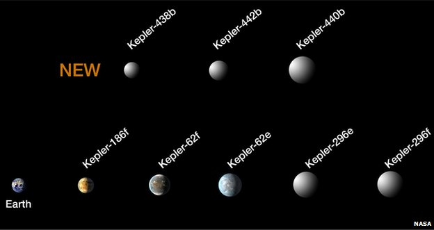 eight-new-planets-Goldilocks-nasa