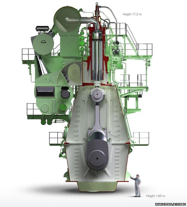 Globe engine