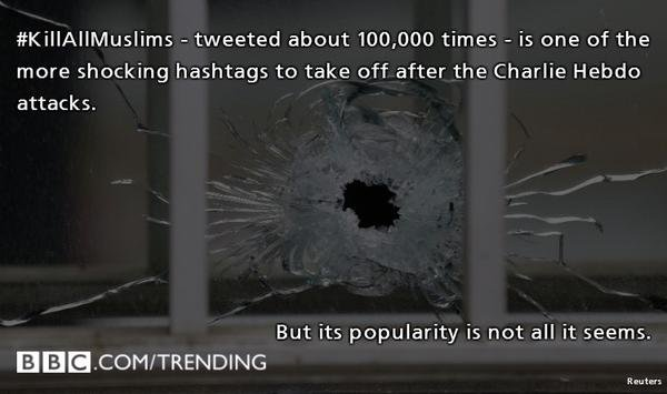 Infographic tweet which says #KillAllMuslims hashtag had about 100,000 tweets
