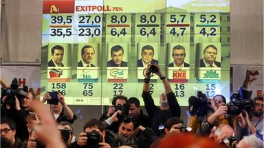 A panel displaying exit poll results in Athens on 25 January, 2015.