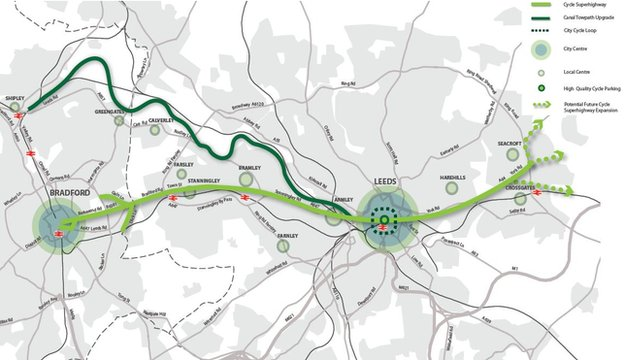 Cycle superhighway route
