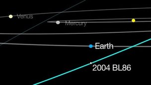 An image showing the asteroid's orbit