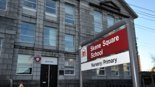 Skene Square School