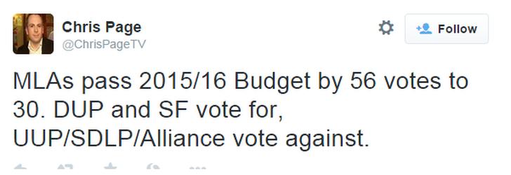 Budget passes