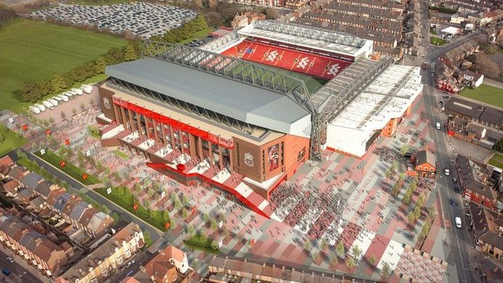Anfield stadium development