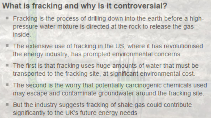 Fracking explained