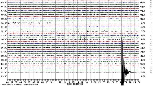 Earthquake in Rutland