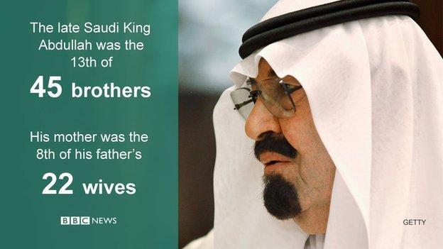 Saudi Arabia's late King Abdullah