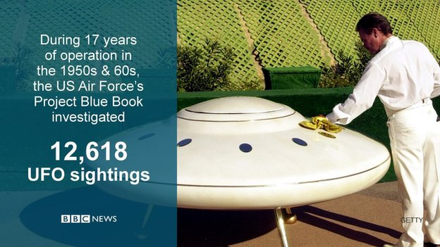 UFO datapic