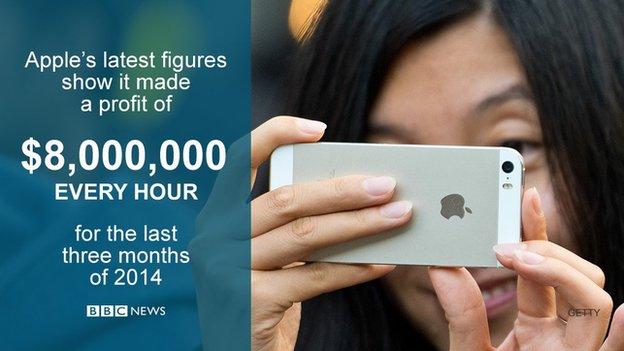 Apple profits datapic