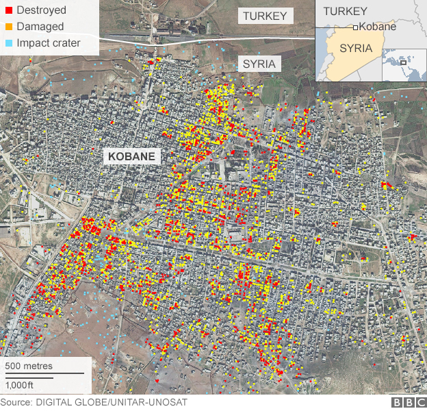 Kobane Assessing the devastation The Syrian Observatory For Human