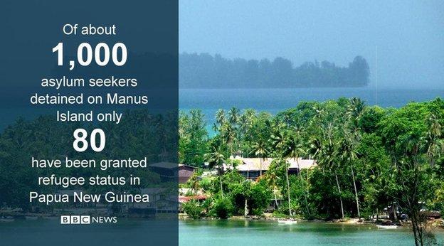 Manus Island graphic