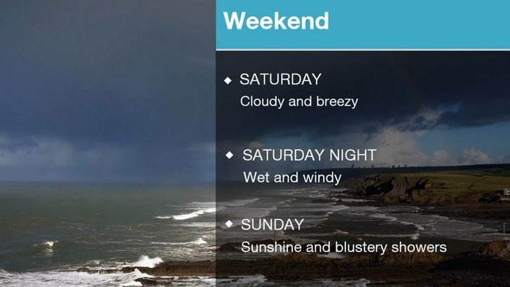 Weekend weather grapphic