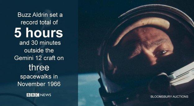 Buzz Aldrin gofigure