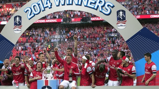 Arsenal celebrate winning the FA Cup in 2014