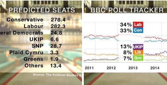 Opinion polls tracker