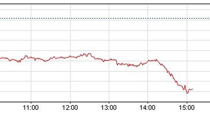 Fresnillo share price graph