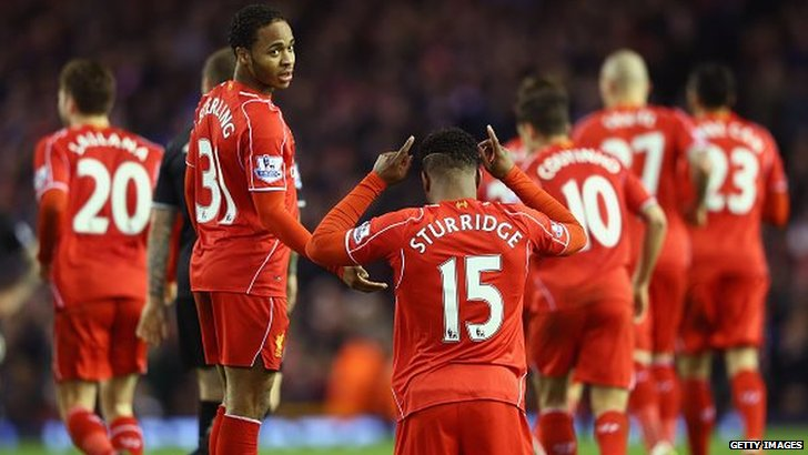 Liverpool vs Burnley 2015