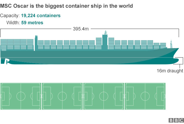 Graphic of ships